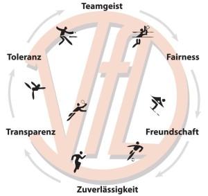 JAHRESHAUPTVERSAMMLUNG VFL DETTENHAUSEN @ Sportrestaurant VfL Dettenhausen | Dettenhausen | Baden-Württemberg | Deutschland